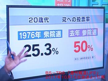 ある党への投票率(文字入り).png